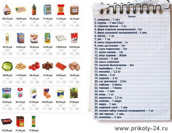 список на новый год продукты качестве